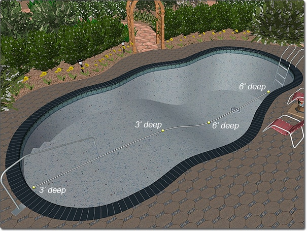 How Deep Should My In Ground Pool Be Poolmax Pool Builder